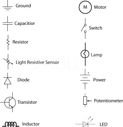 basic wiring diagram symbols electrical wiring diagram