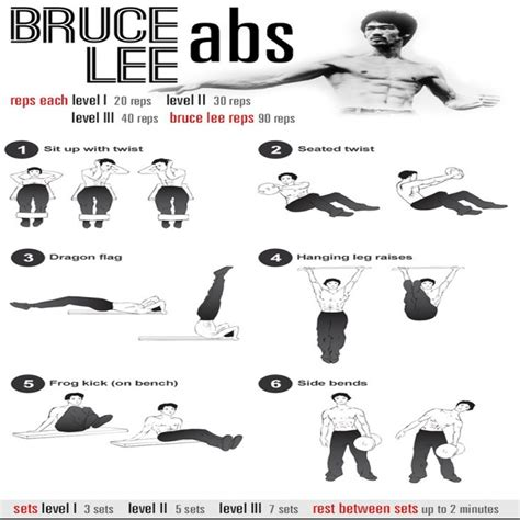 bruce abs plan top workout for sixpack