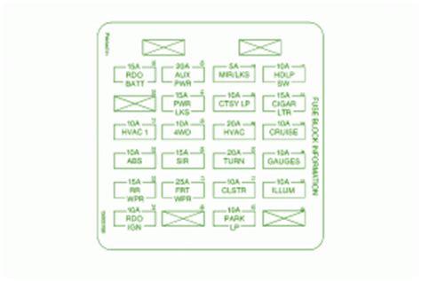 service manuals schematics 2007 gmc savana instrument cluster gmc savana 3500 radio wiring diagram gmc free engine image for user manual download
