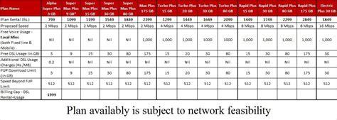 airtel postpaid chennai 9840151000