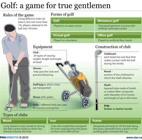how to play golf for beginners a guide to learn the golf etiquette clubs balls types of play a practice schedule books 111 best golf improvement images on golf
