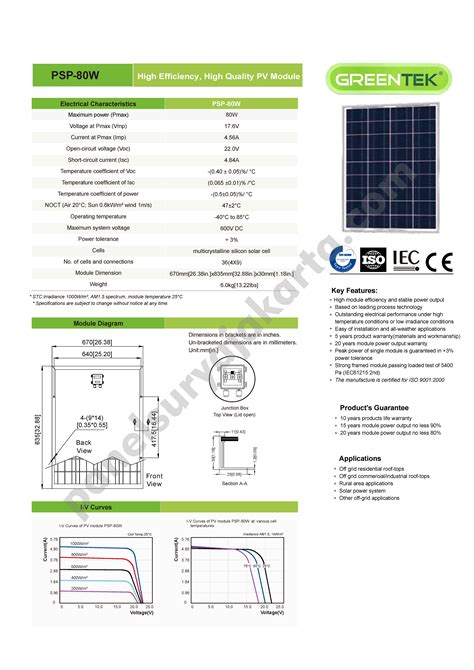 Harga 80 Wp panel surya 80 wp greentek