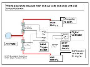 grid wiring diagrams car wiring diagrams