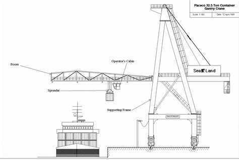 Hoist Crane M Up To 80 Ton container gantry crane construction and operation