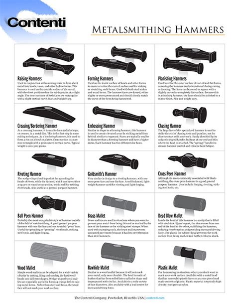type tools types of metalsmithing hammers contenti