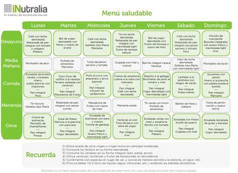 Dieta Detox Menu Semanal by Menu Semanal Saludable Buscar Con Dietas