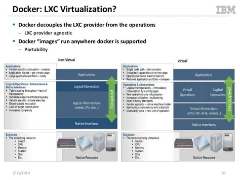 docker container tutorial linux realizing linux containers lxc