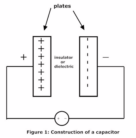 capacitor dielectric withstanding voltage jokerz blogg what is capacitor