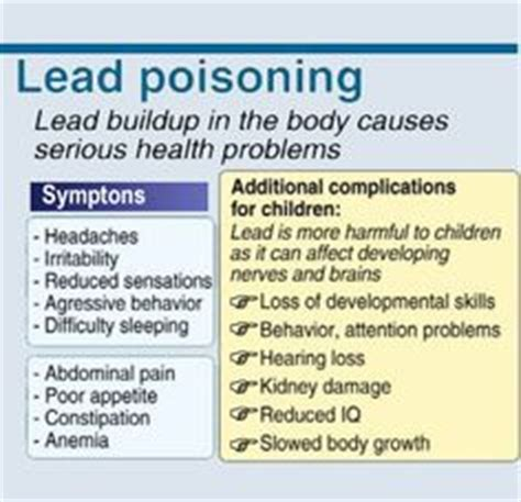 I Had Lead Poisoning And Detoxed With Collodial Silver by Why Lead Poisoning May Be Causing Your Health Problems