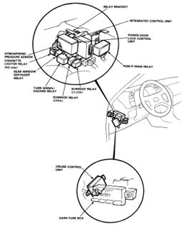 1997 honda accord turn signal wiring diagram image details