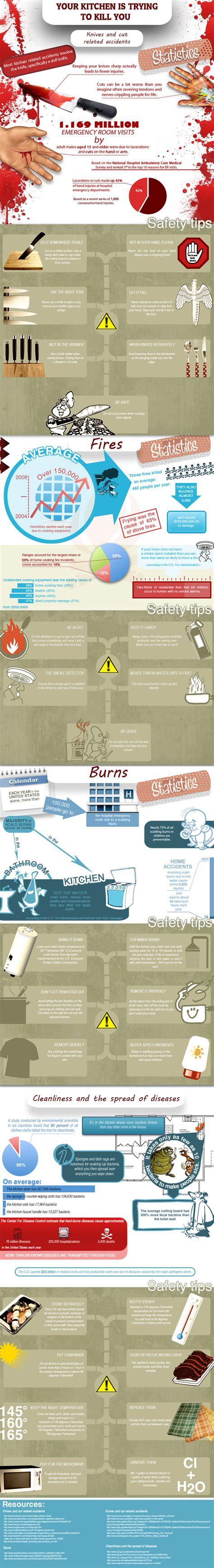 Kitchen Safety by List Of 31 Catchy Kitchen Safety Slogans Brandongaille