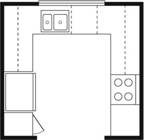 a good floor plan is the most important factor in a remodel important kitchen floor plans kitchen designs and