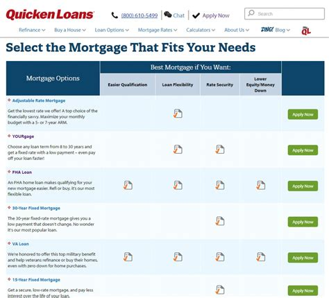mortgage approval quicken loans mortgage approval