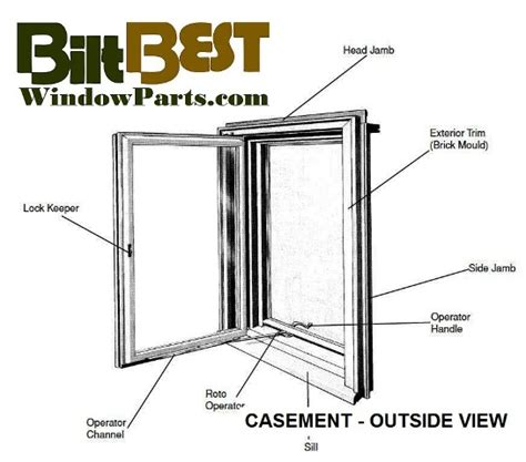 aluminum awning window parts casement window sash replacements caradco marvin