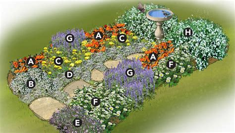 creating your very own cottage garden 171 home improvements