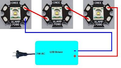Driver Led Aquascape diy led set for ada mini s 30cm