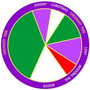 catholic liturgical colors liturgical year cycles seasons colours a moment