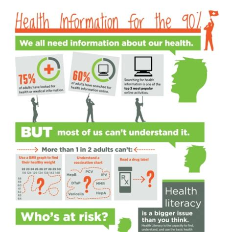 health literacy month one community 28 best images about ncihc health literacy month on