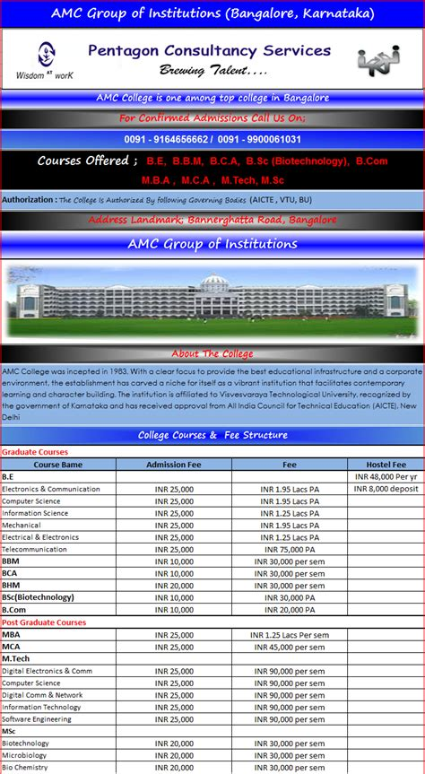 Mba Admissions Consulting Prices by Administrative Management College Bangalore