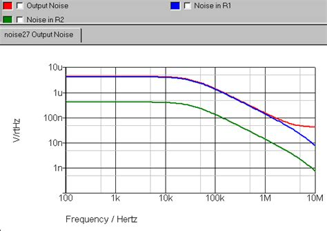 resistor noise analysis noise analysis resistor exle 28 images noise analysis and reduction how do you simulate