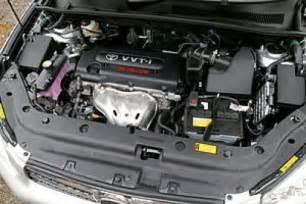 トヨタの中国製エンジン搭載車 ちょっとまった 購入検討中のそのトヨタ車 中国製エンジンじゃないですか お買い物