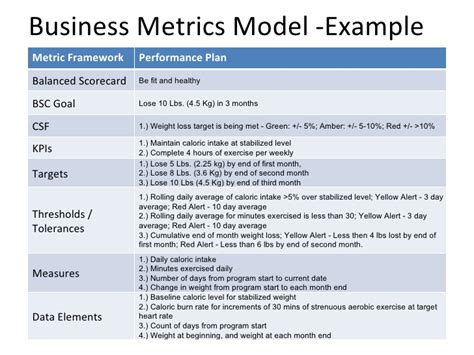 business metrics template basic business model pictures to pin on pinsdaddy