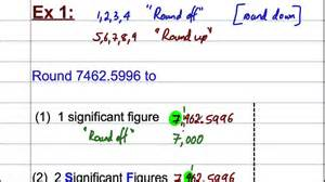 How Do You Figure Out The Number Of Protons Rounding To Significant Figures