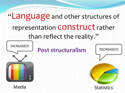 Reality Of Social Construction 2 representation and the construction of social