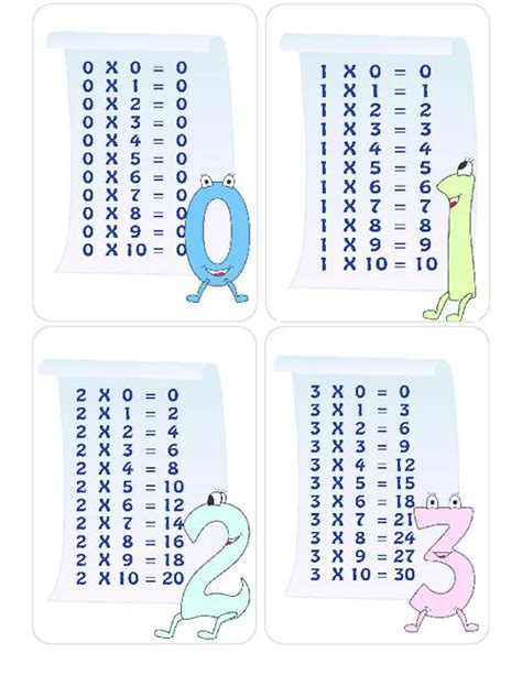 multiplication table flash cards printable flashcards for multiplication tables times