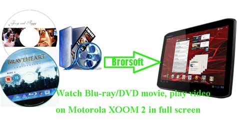 from the big screen onvideo dvd blu ray news americansniper7 watch blu ray dvd movie play video on motorola xoom 2 in