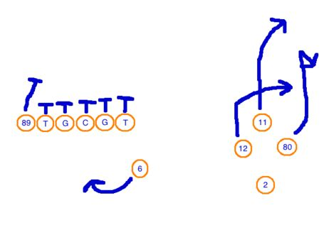 swinging gate offense playbook bill cubit s bag of tricks the chaign room