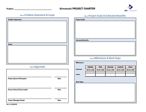 one page project charter template how to begin project initiation