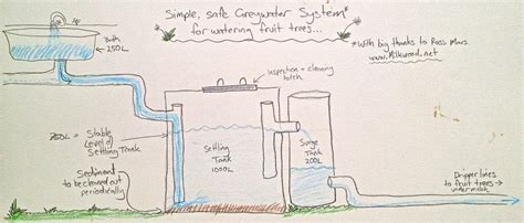 Home Floor Plans Nz by Building A Biological Diy Greywater System With No Reedbeds