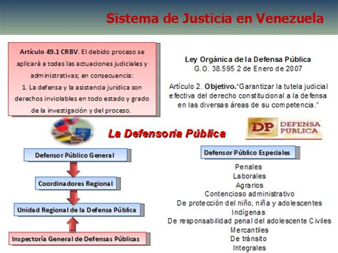 ley organica del trabajo 2016 pdf ley organica del trabajo vigente en venezuela 2016 ley de
