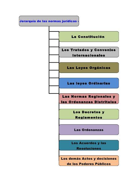 www contraloria gob servicio en linea declaracin juramentada contraloria general del estado servicio en linea