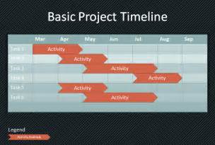 project timeline template powerpoint free project timeline templates 21 free word ppt format