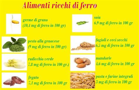 ferro e alimenti anemia da carenza di ferro dieta dimagrante veloce