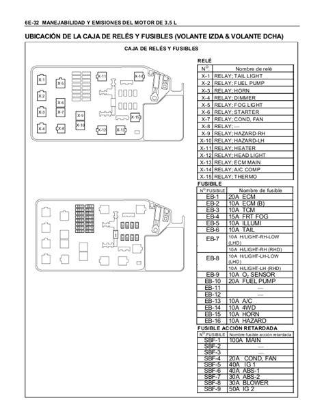 optima trailer wiring diagram 28 images kia sorento