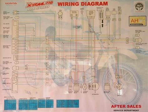 honda xrm rs 125 wiring diagram 31 wiring diagram images