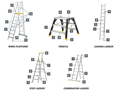 ladder inspection template checklist wibe ladders