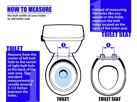 diy how to measure a toilet seat