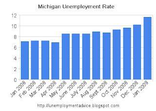 unemployment mi extension world top trends michigan unemployment photos