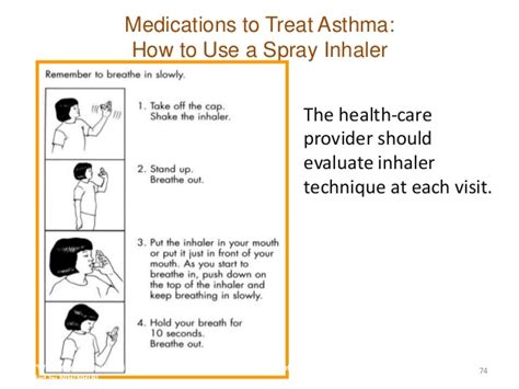 how to use on a asthma