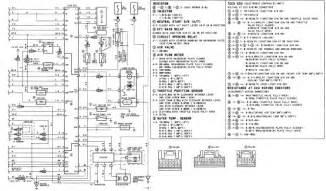 1991 toyota truck wiring diagram 1991 truck free wiring diagrams