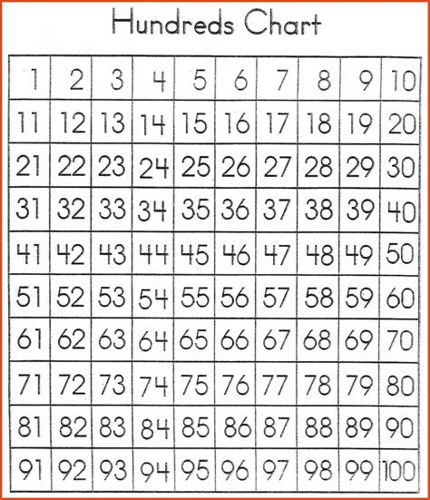 printable hundreds chart puzzles hundreds grid paper pertamini co