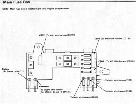 97 honda civic dx fuse box diagram 97 honda civic dx fuse box diagram get free image about