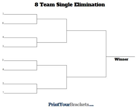 8 team seeded single elimination bracket printable