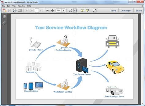workflow diagram templates for pdf