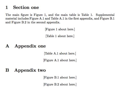 latex appendix section floats numbering appendix tables with endfloat tex