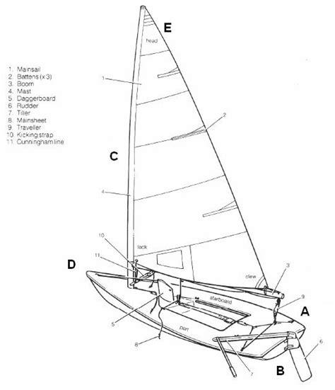 yacht rigging layout small sailboat rigging diagram car interior design